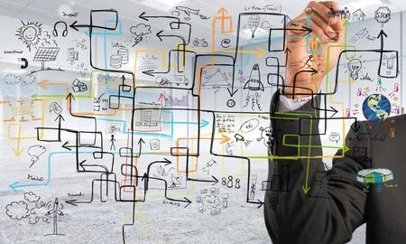 Tout un ensemble de variables pris en compte par les logiciels de gestion de projet