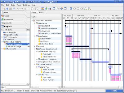 La gestion des projets sur TaskJuggler (logiciels de gestion de projet)