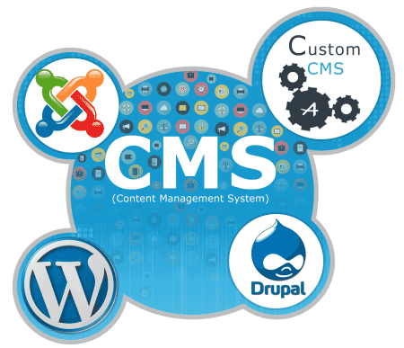 CMS open source